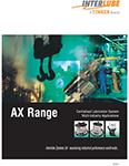 Interlube AX Range
